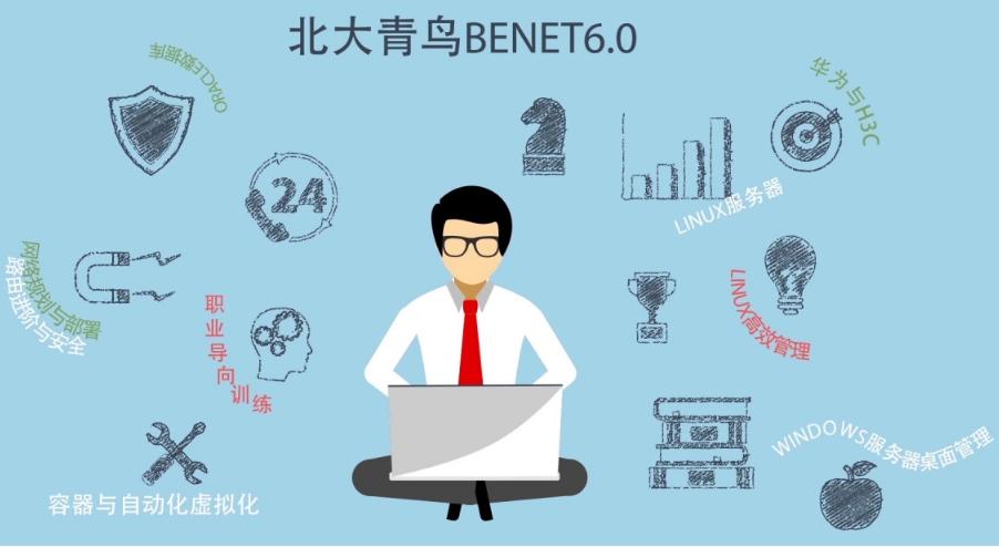 北大青鸟网络工程师benet6.0视频课程